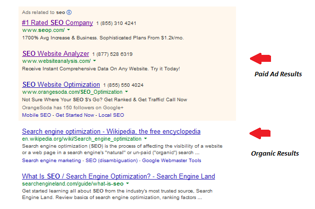The difference between organic SEO and Paid results